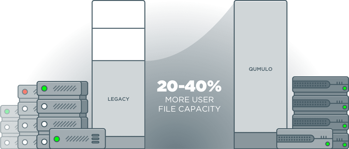 storage efficiency graphic
