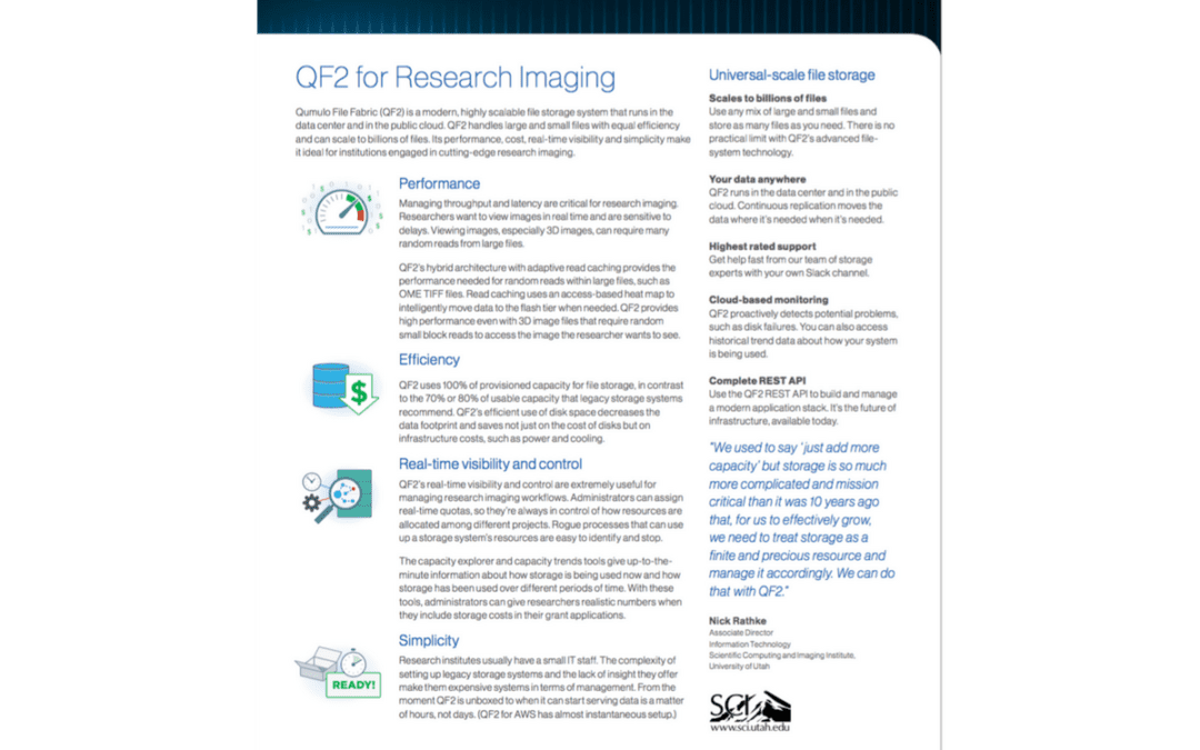 QF2 for Research Imaging