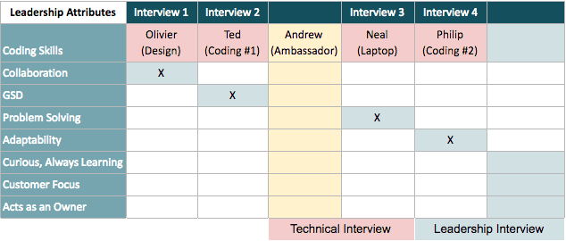 interview-schedule-blog