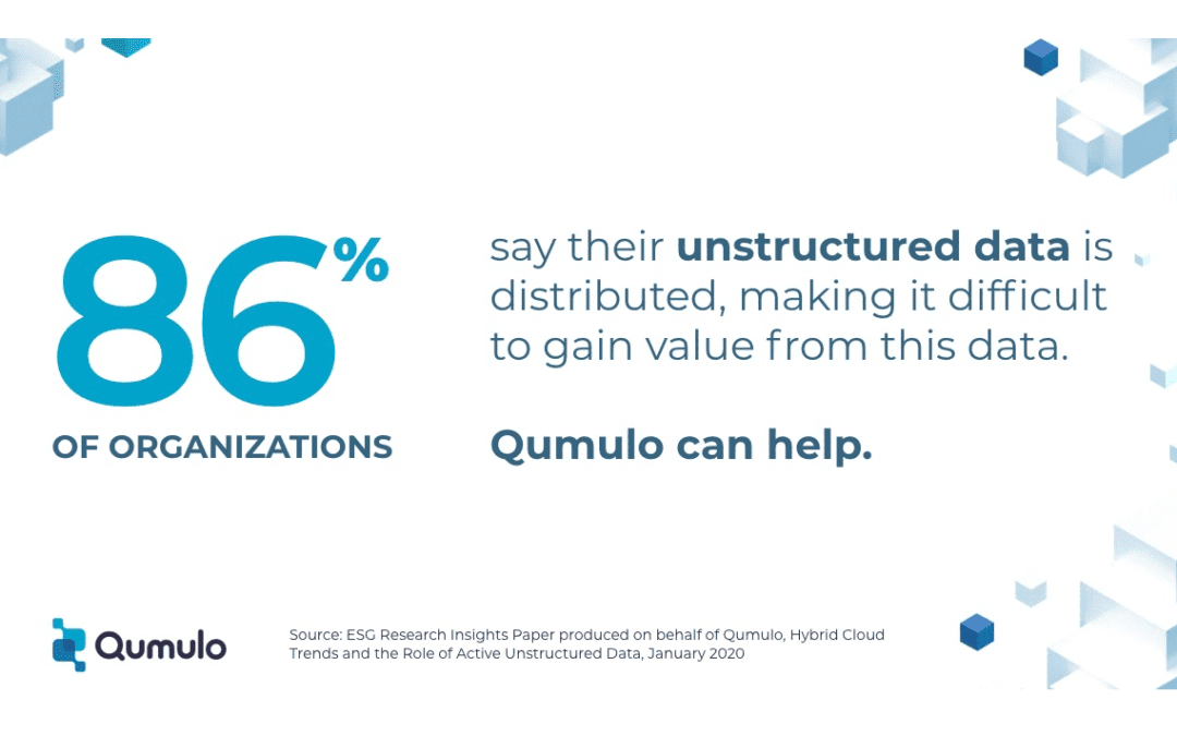86% of Orgs Report Difficulty Gaining Value from Distributed Unstructured Data