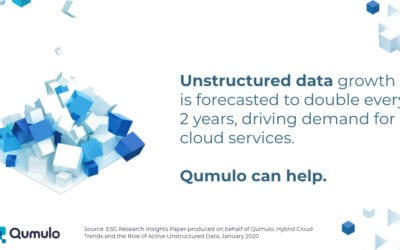 Qumulo DataBytes: Unstructured Data to Double Every Two Years, Driving Demand For Cloud Services