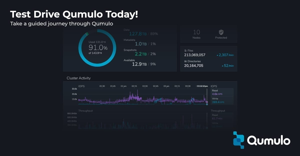 Test drive Qumulo for free